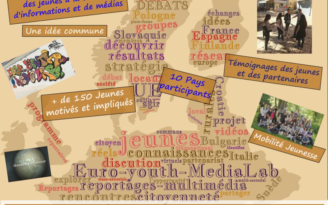 Événement de dissémination Euro-Youth MediaLab