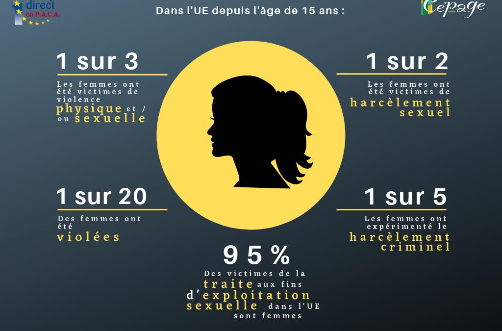 La violence à l'égard des femmes dans l'UE